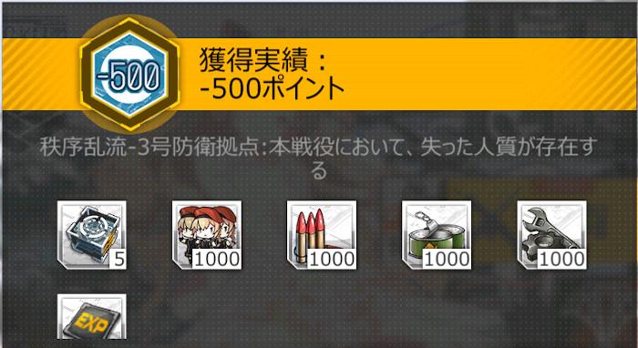 実績「-500ポイント」