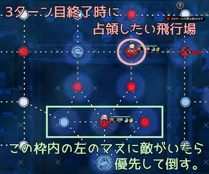 gg-3 3ターン目手順